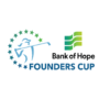B of A Founders Cup Performance Chart