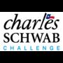 Charles Schwab Performance Chart