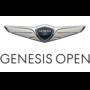 Genesis Invit. Performance Chart